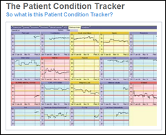 patient condition tracker