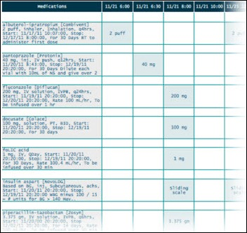 Medicationadministrationrecord search results calendar for Mar template nursing