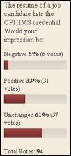 poll1031