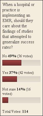 poll122609