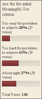 poll010910