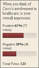 poll021310