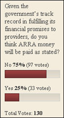 poll022710