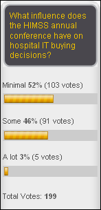 poll032710