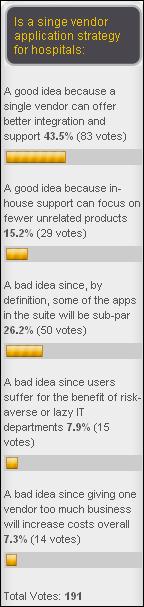 poll052210