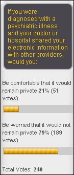 poll052910