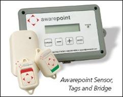 awarepoint1